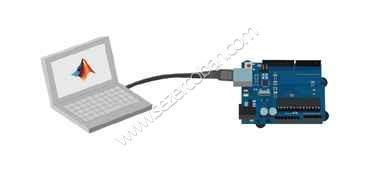Matlab-Simulink'te Arduino Bağlanma Sorunu Çözümü